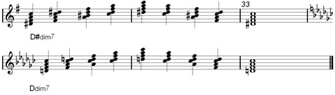 learn diminished seventh chord chart