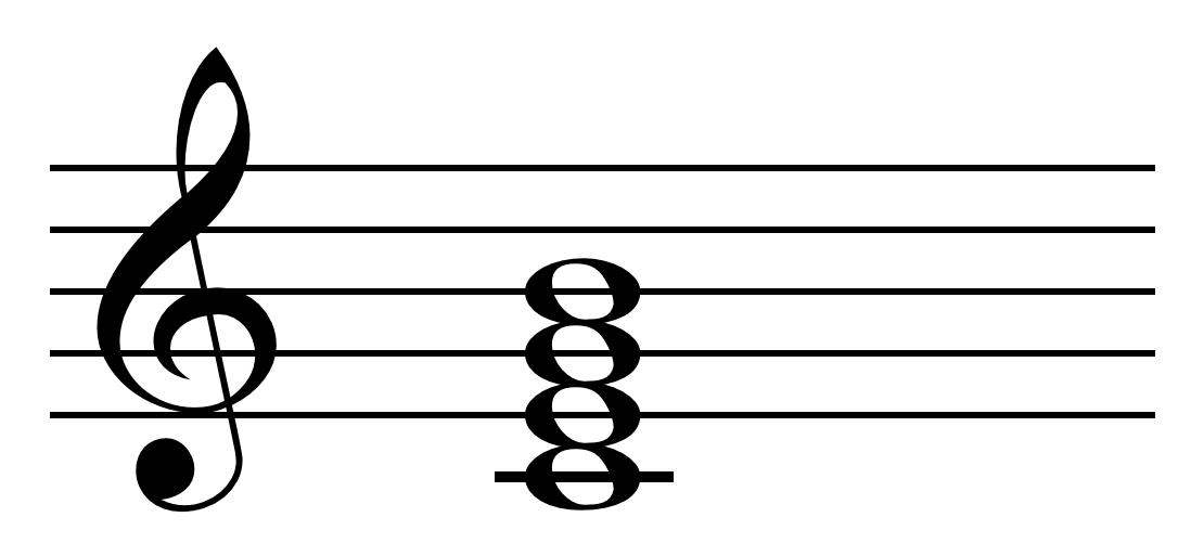 Accordo maggiore settima : struttura e posizione tonale