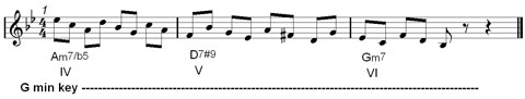 how to learn jazz phrasing