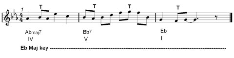turning notes in jazz melody