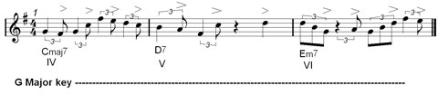 fundamental jazz swing rhythm