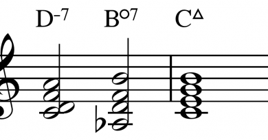 diminished seventh chord