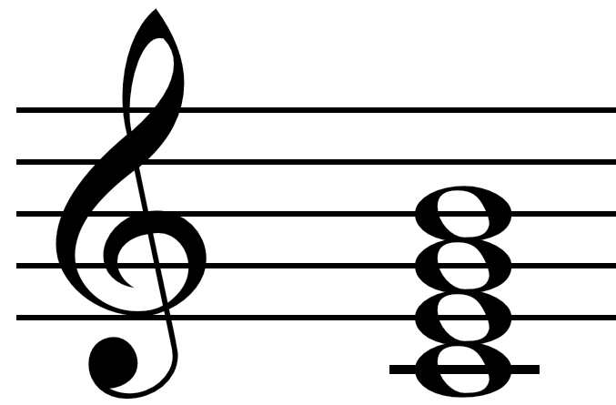 major seventh chords