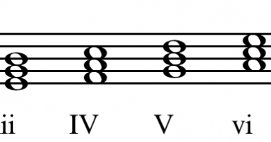 music scales harmony