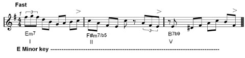 Music rhythm concepts in jazz and blues improvisation