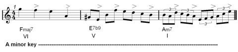 ritmo musicale e accento in levare