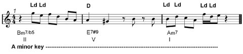 jazz melody : double leaning notes