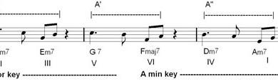 fraseggio musica blues