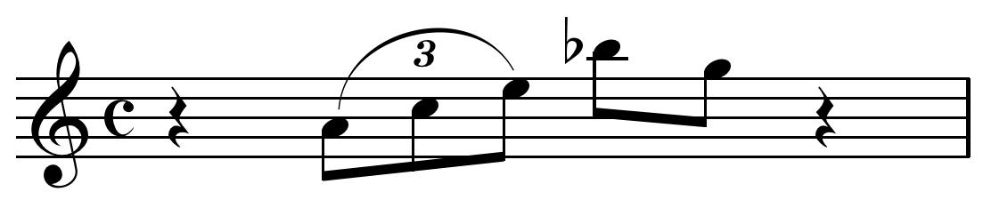 Fraseggio musicale nell'improvvisazione jazz