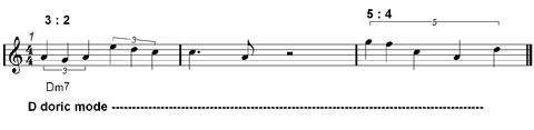 I Poliritmi nella Teoria Musicale del Jazz