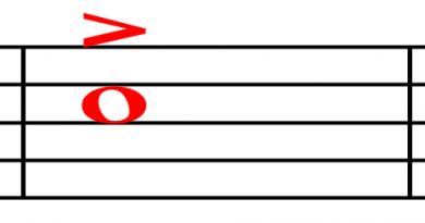 ritmo musicale accento