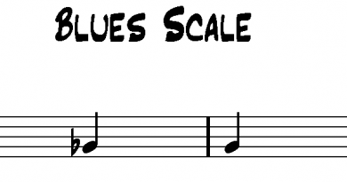 scale blues