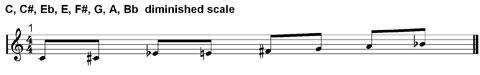 scala diminuita di tipo A