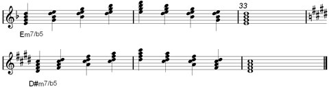 learn half diminished chords chart